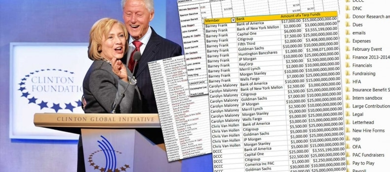 Guccifer 2.0 Hacks Clinton Foundation